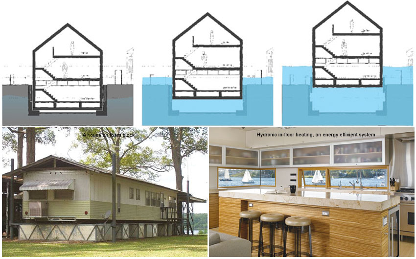 Floating and Moving Houses: A Need of Tomorrow