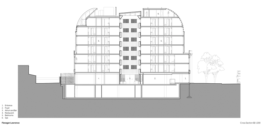 Cross Section Shepherds Bush Pavilion Hotel